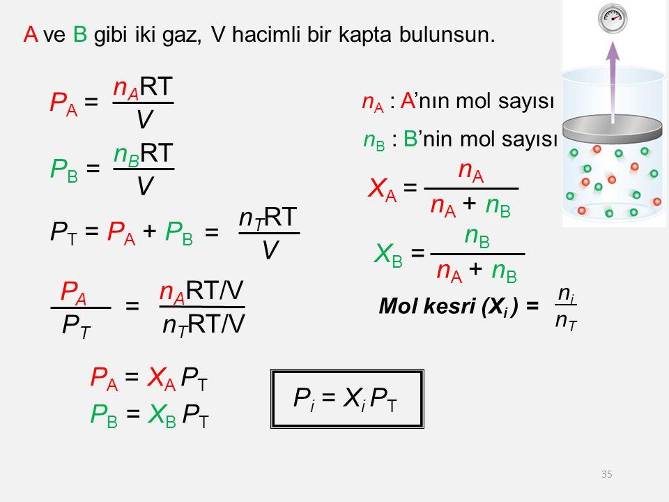 nART PA = V nBRT PB = nA V XA = nA + nB nTRT PT = PA + PB = nB V XB =