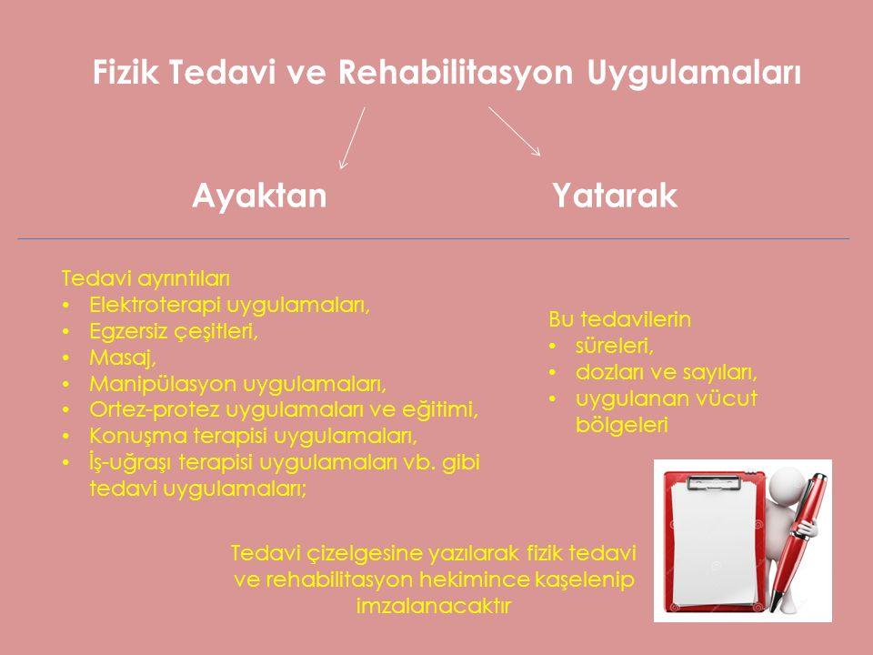Fizik Tedavi ve Rehabilitasyon Uygulamaları