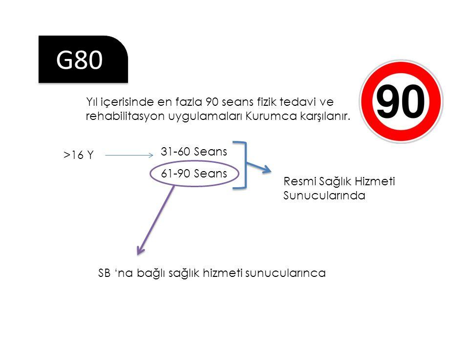G80 Yıl içerisinde en fazla 90 seans fizik tedavi ve rehabilitasyon uygulamaları Kurumca karşılanır.