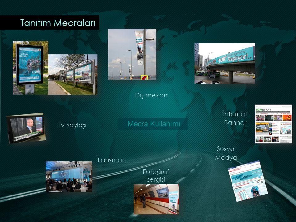 Tanıtım Mecraları Mecra Kullanımı Dış mekan İnternet Banner TV söyleşi