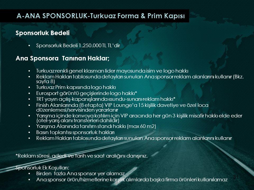 A-ANA SPONSORLUK-Turkuaz Forma & Prim Kapısı