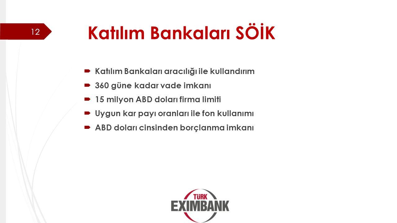Katılım Bankaları SÖİK