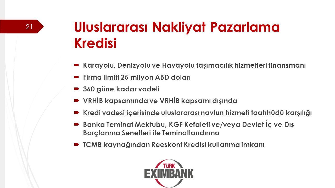 Uluslararası Nakliyat Pazarlama Kredisi