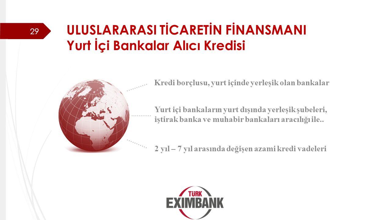 ULUSLARARASI TİCARETİN FİNANSMANI Yurt İçi Bankalar Alıcı Kredisi
