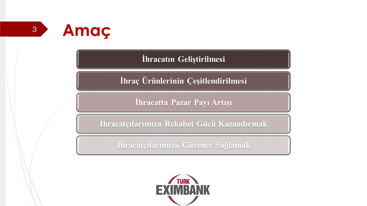 Amaç Sayılan beş amaç Türk Eximbank ana sözleşmesinde belirtilmiştir.