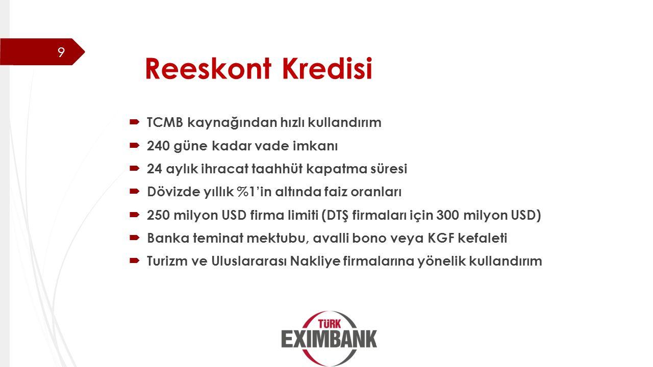 Reeskont Kredisi TCMB kaynağından hızlı kullandırım