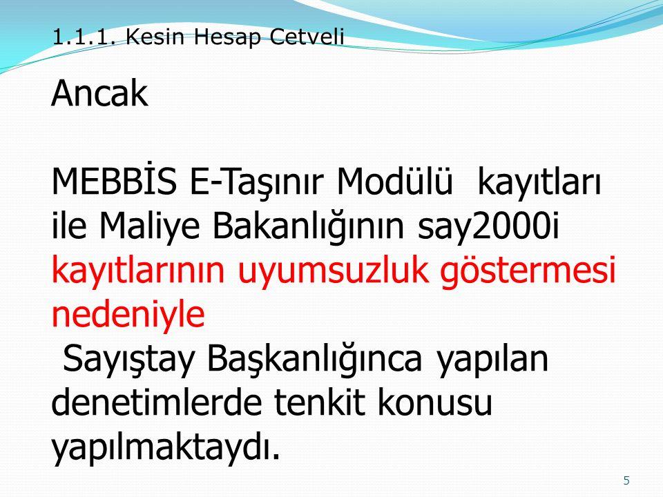 1.1.1. Kesin Hesap Cetveli Ancak. MEBBİS E-Taşınır Modülü kayıtları ile Maliye Bakanlığının say2000i kayıtlarının uyumsuzluk göstermesi nedeniyle.
