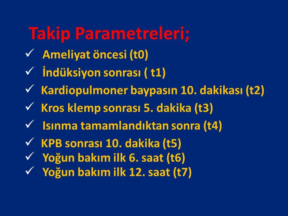 Takip Parametreleri; Ameliyat öncesi (t0) İndüksiyon sonrası ( t1)