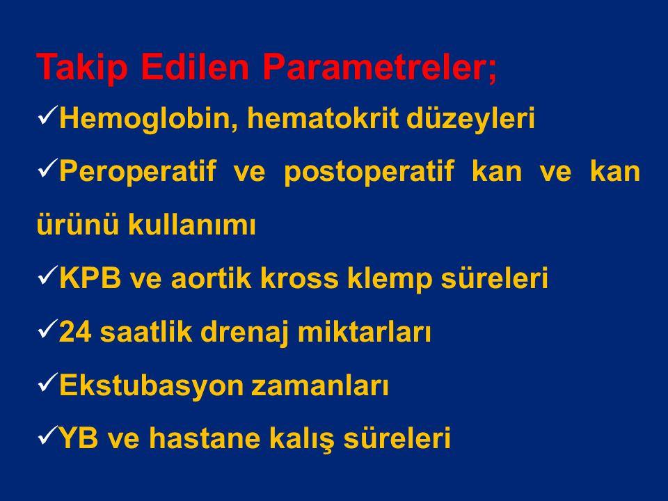 Takip Edilen Parametreler;