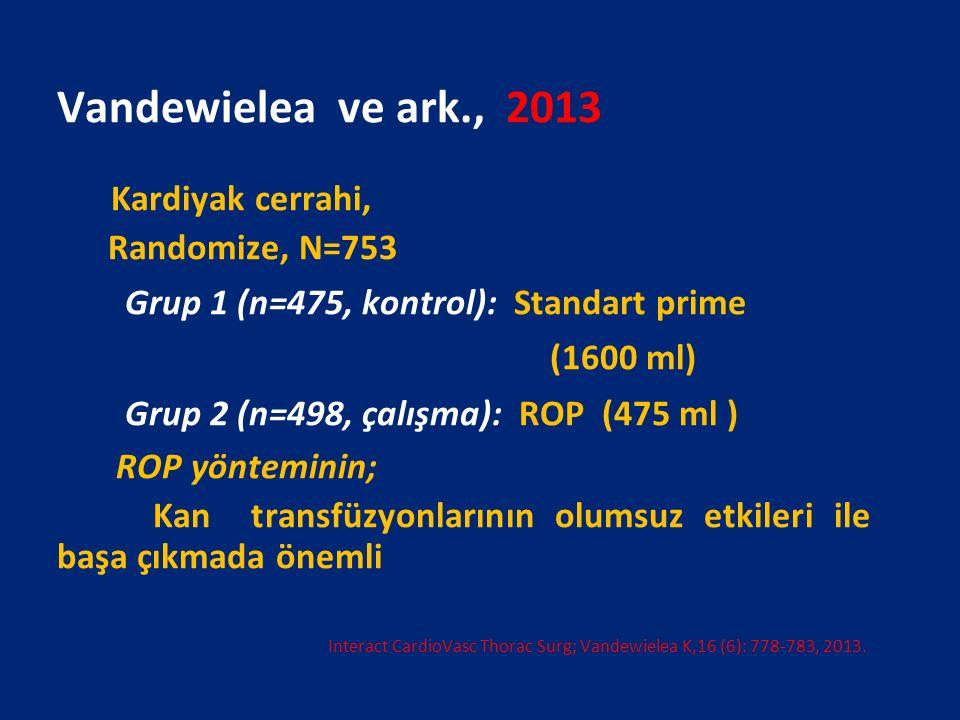 Vandewielea ve ark., 2013 Randomize, N=753