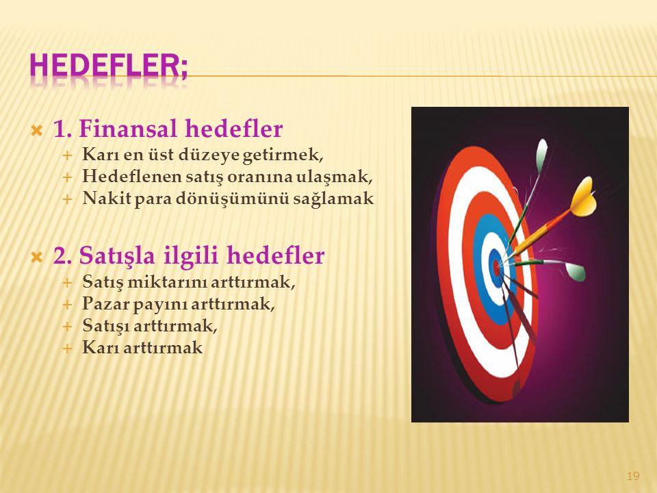 Hedefler; 1. Finansal hedefler 2. Satışla ilgili hedefler