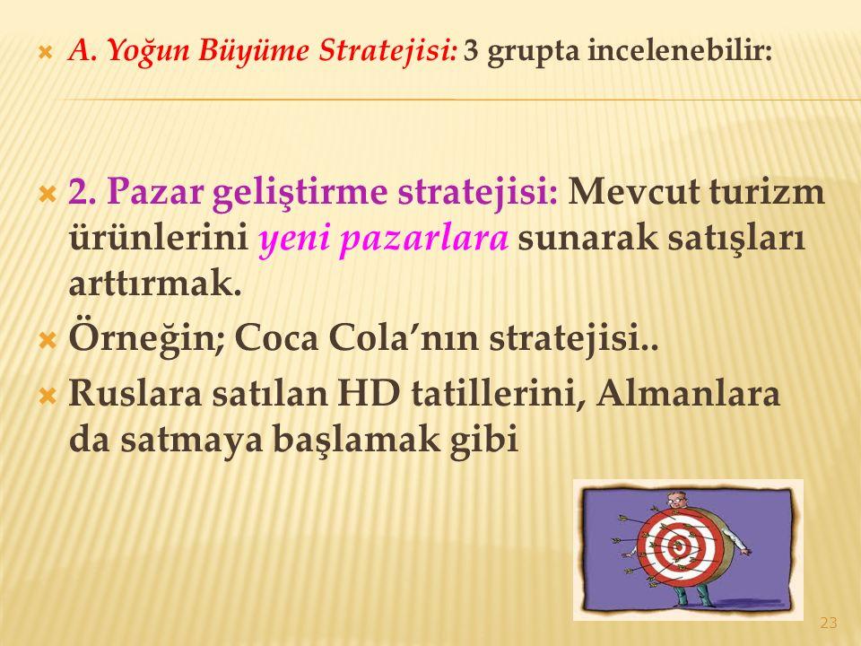 Örneğin; Coca Cola'nın stratejisi..