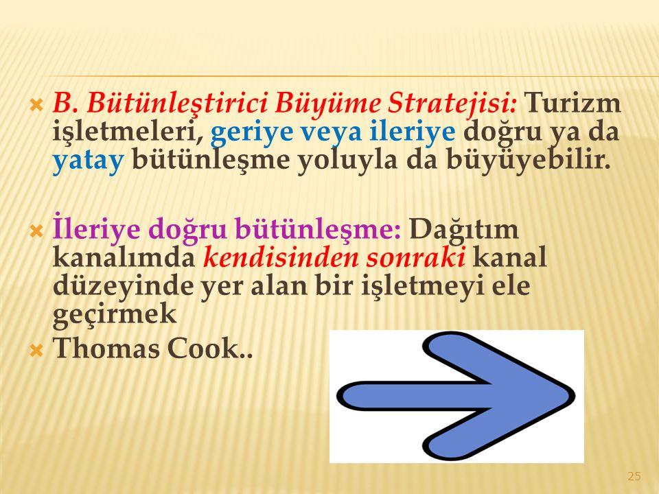 B. Bütünleştirici Büyüme Stratejisi: Turizm işletmeleri, geriye veya ileriye doğru ya da yatay bütünleşme yoluyla da büyüyebilir.