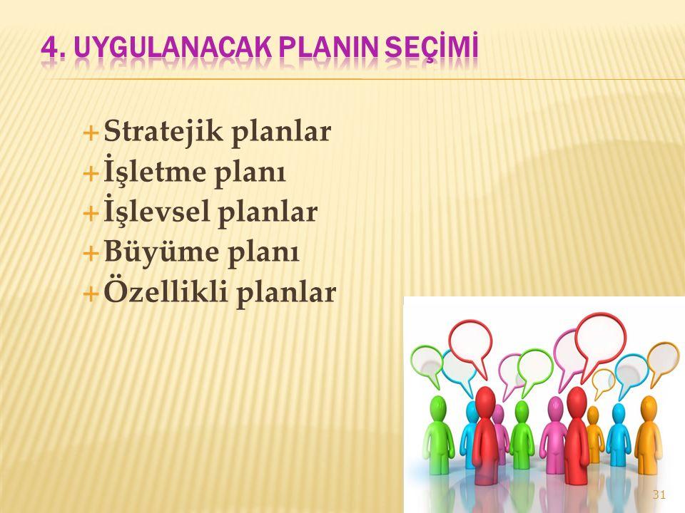 4. UYGULANACAK PLANIN SEÇİMİ