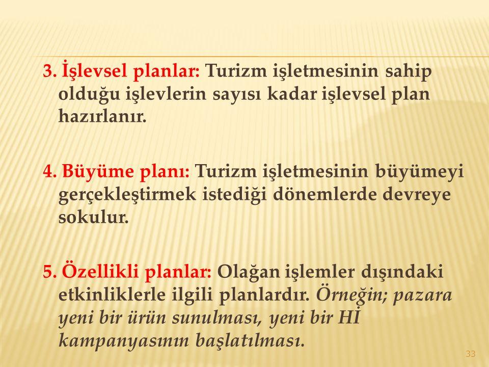 3. İşlevsel planlar: Turizm işletmesinin sahip olduğu işlevlerin sayısı kadar işlevsel plan hazırlanır.
