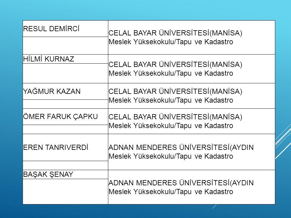 RESUL DEMİRCİ CELAL BAYAR ÜNİVERSİTESİ(MANİSA) Meslek Yüksekokulu/Tapu ve Kadastro. HİLMİ KURNAZ.