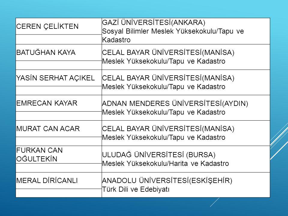 CEREN ÇELİKTEN GAZİ ÜNİVERSİTESİ(ANKARA) Sosyal Bilimler Meslek Yüksekokulu/Tapu ve Kadastro. BATUĞHAN KAYA.