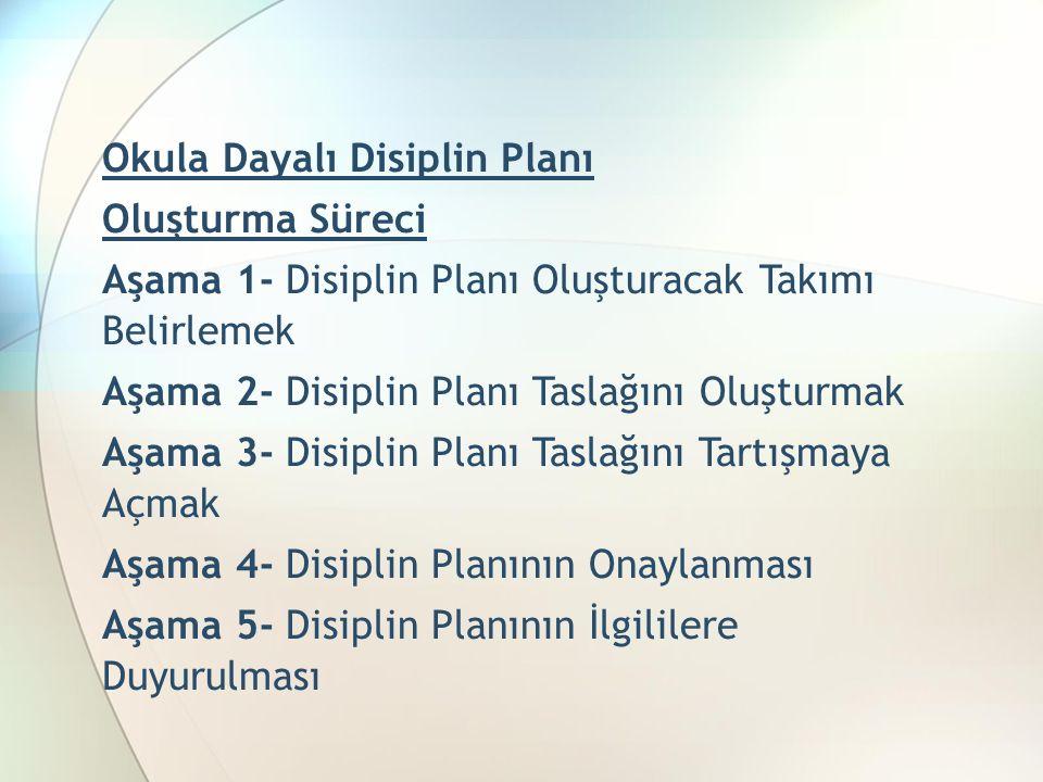 Okula Dayalı Disiplin Planı