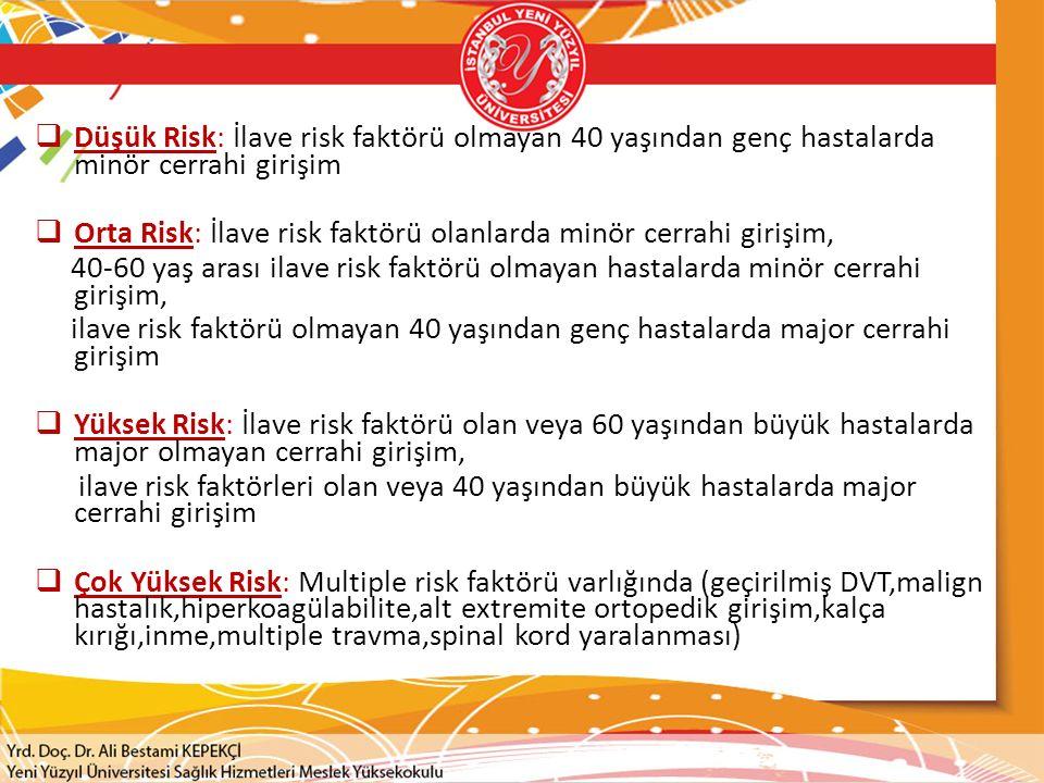 Düşük Risk: İlave risk faktörü olmayan 40 yaşından genç hastalarda minör cerrahi girişim