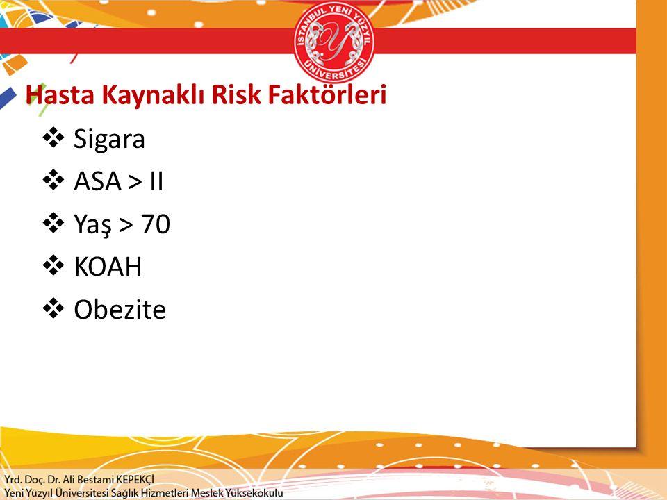 Hasta Kaynaklı Risk Faktörleri