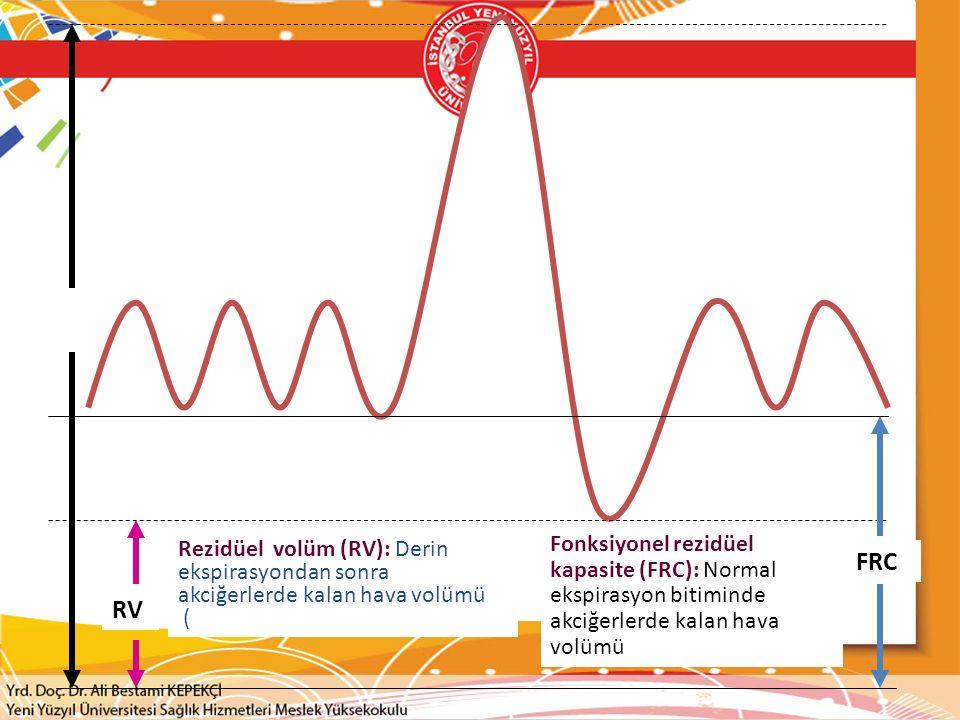 Fonksiyonel rezidüel kapasite (FRC): Normal ekspirasyon bitiminde akciğerlerde kalan hava volümü