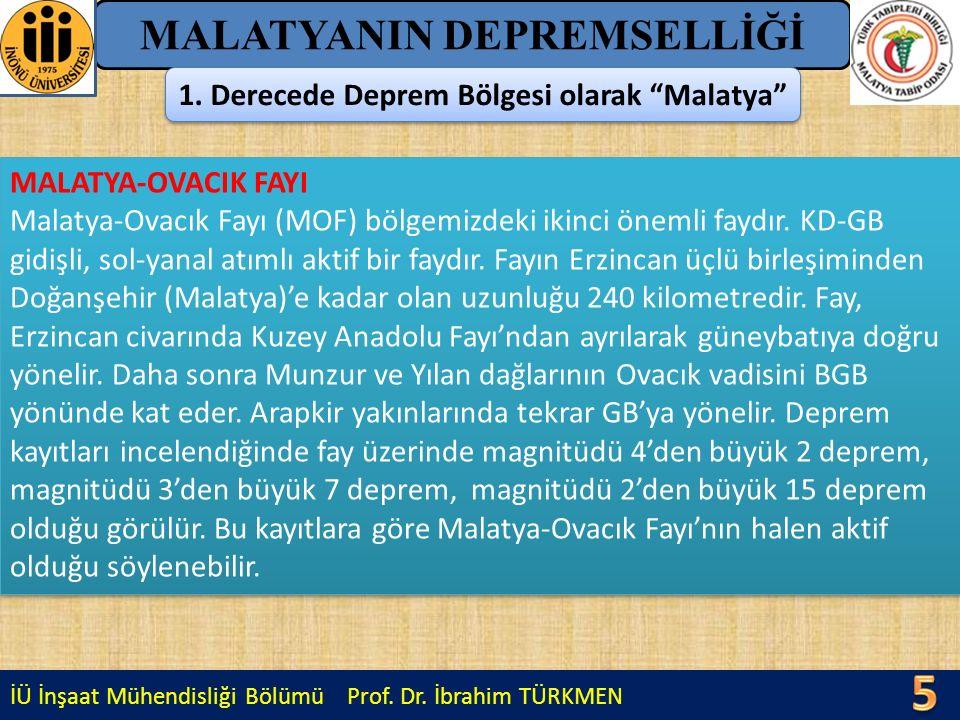 MALATYANIN DEPREMSELLİĞİ 1. Derecede Deprem Bölgesi olarak Malatya