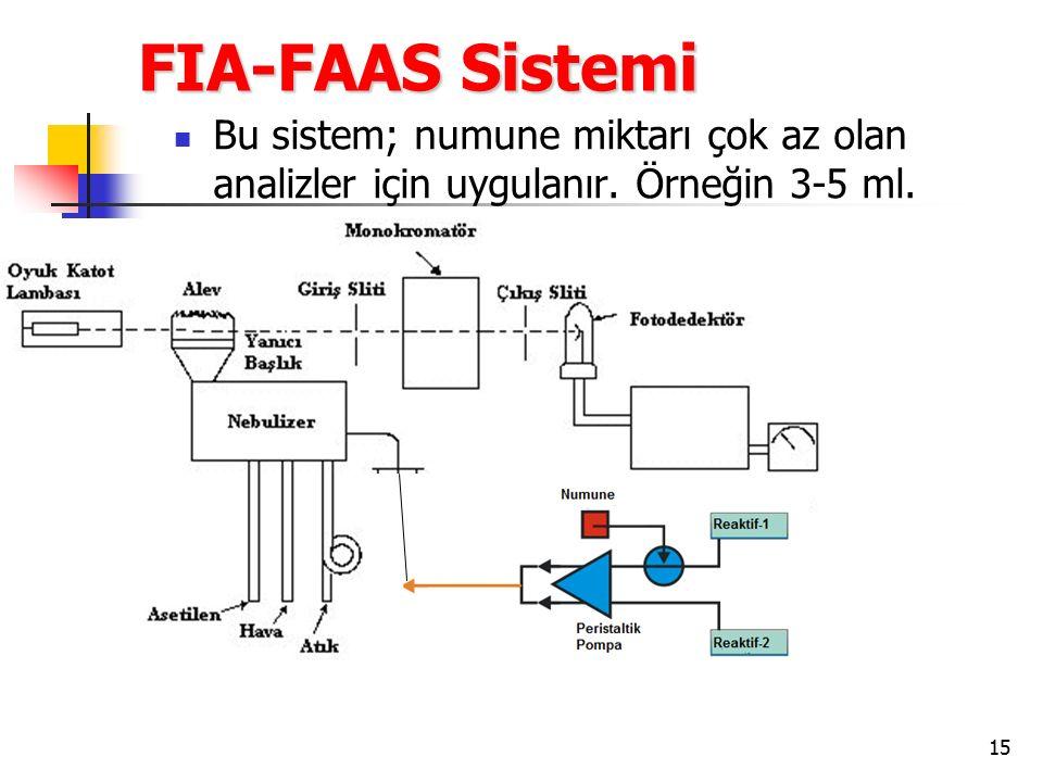 FIA-FAAS Sistemi Bu sistem; numune miktarı çok az olan analizler için uygulanır. Örneğin 3-5 ml.