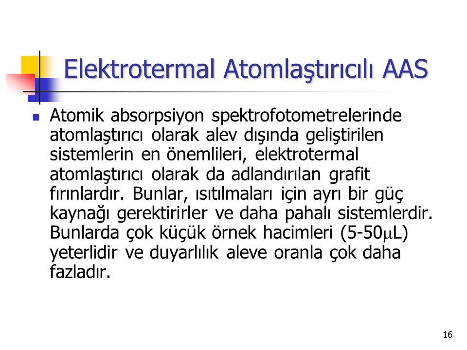 Elektrotermal Atomlaştırıcılı AAS