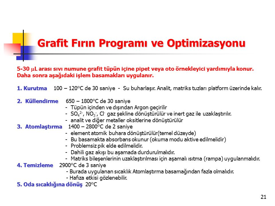 Grafit Fırın Programı ve Optimizasyonu