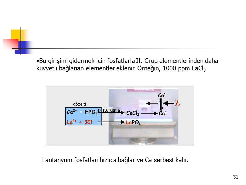 Bu girişimi gidermek için fosfatlarla II