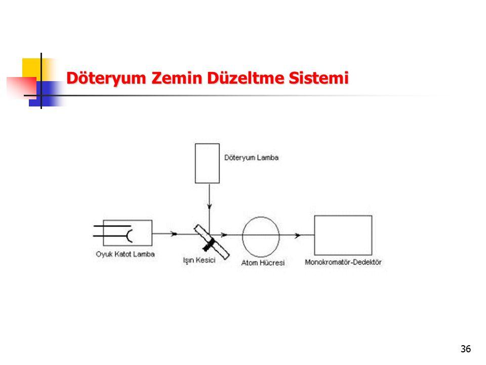 Döteryum Zemin Düzeltme Sistemi