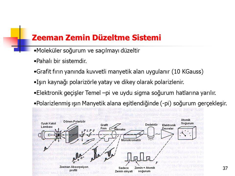Zeeman Zemin Düzeltme Sistemi