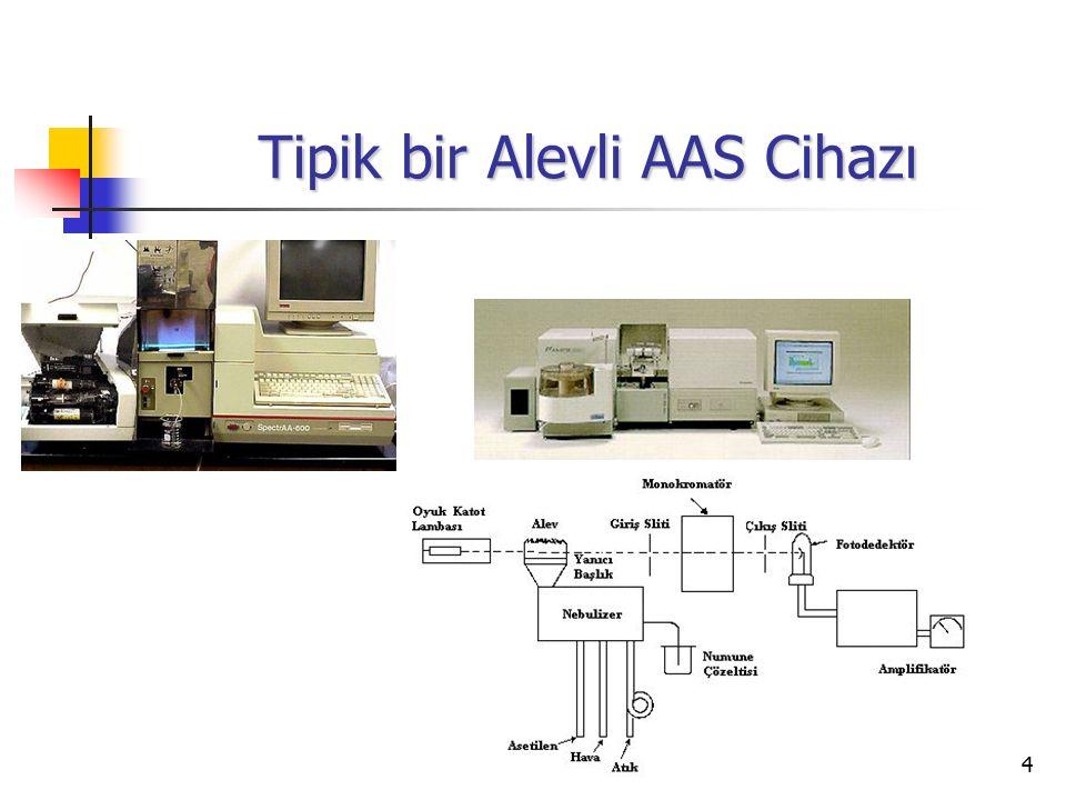 Tipik bir Alevli AAS Cihazı