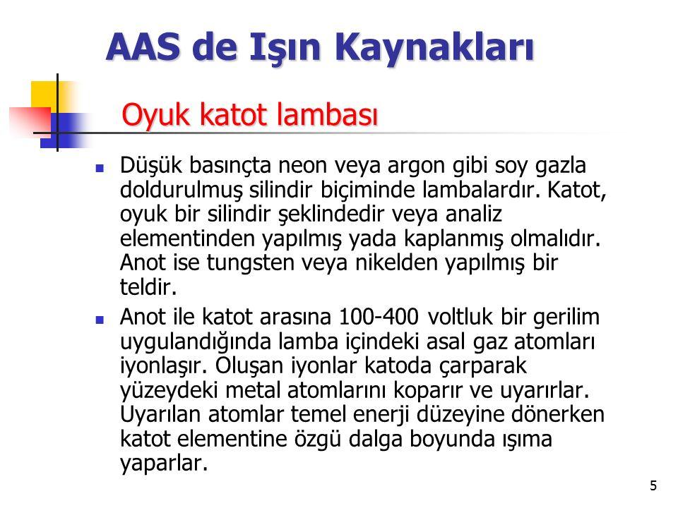 AAS de Işın Kaynakları Oyuk katot lambası