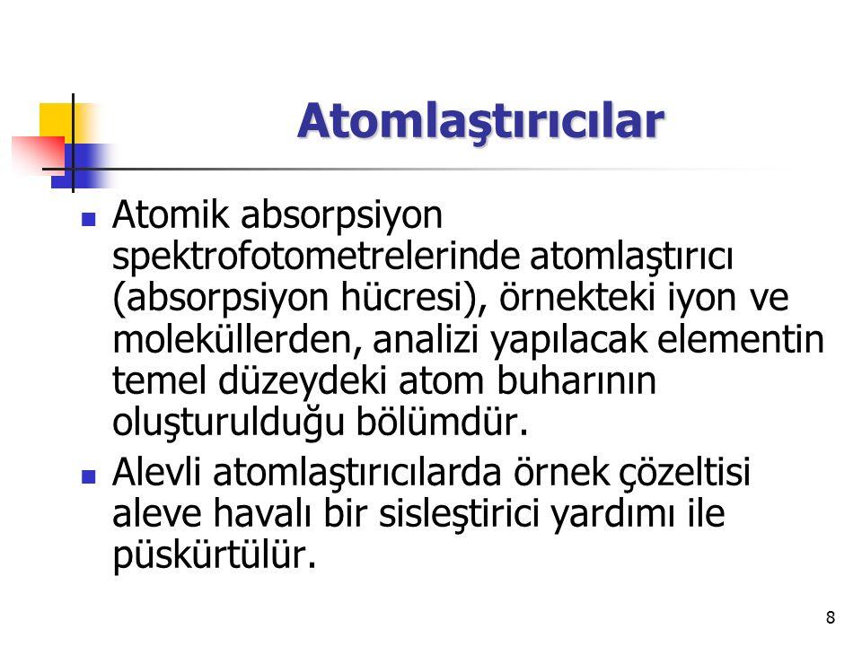 Atomlaştırıcılar