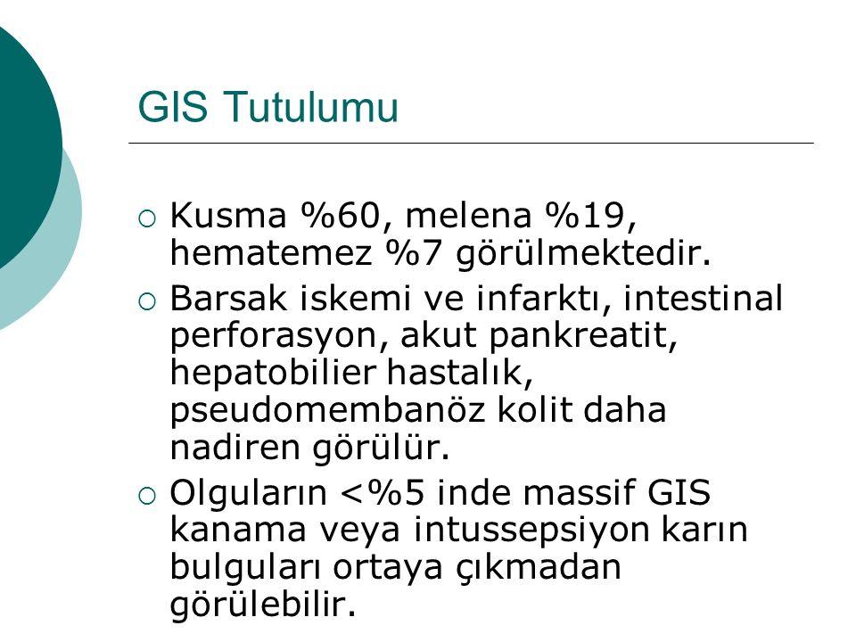 GIS Tutulumu Kusma %60, melena %19, hematemez %7 görülmektedir.