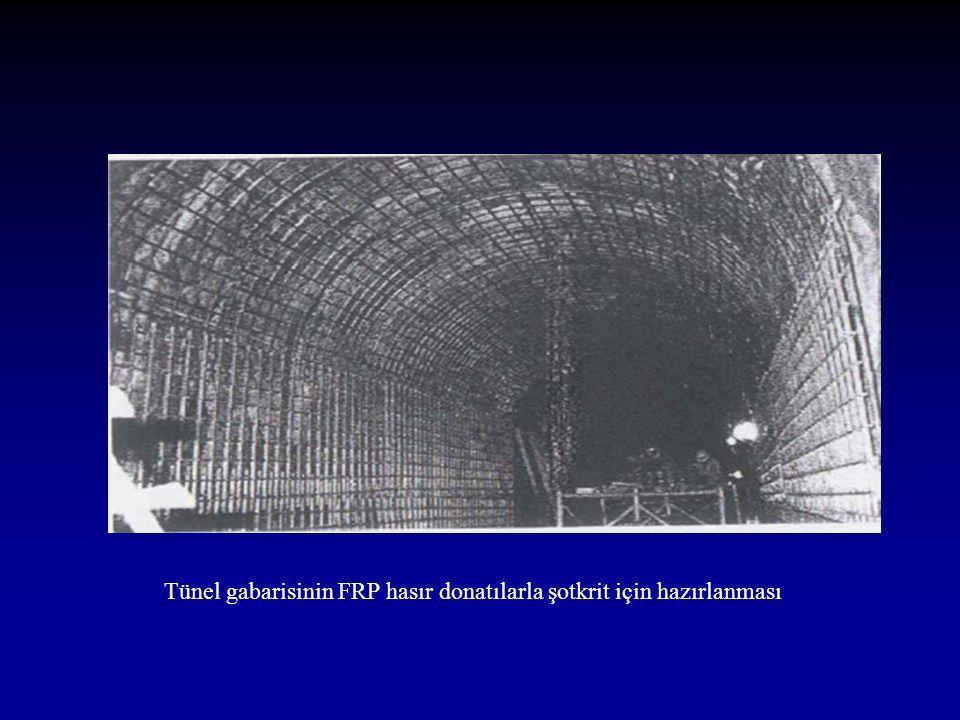 Tünel gabarisinin FRP hasır donatılarla şotkrit için hazırlanması