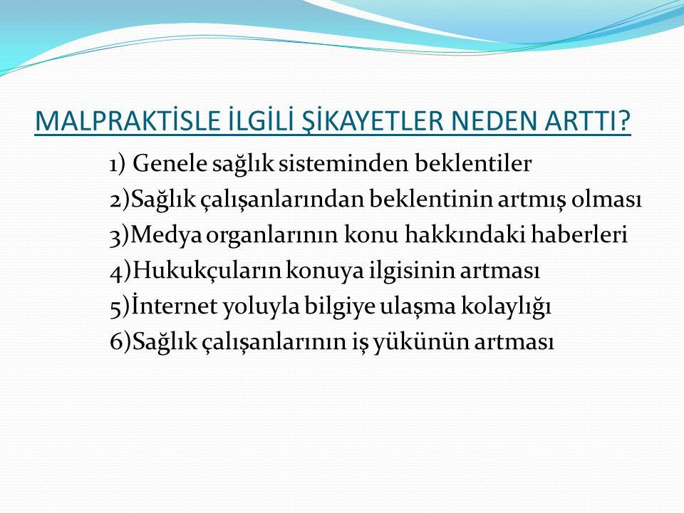 MALPRAKTİSLE İLGİLİ ŞİKAYETLER NEDEN ARTTI