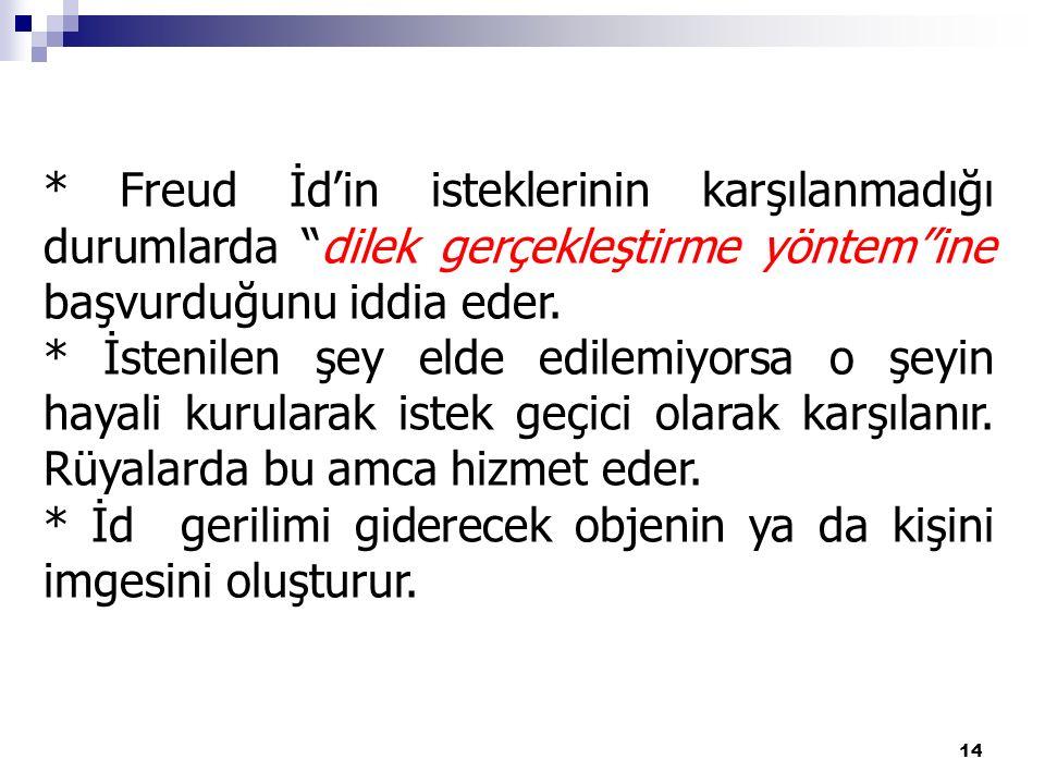 * Freud İd'in isteklerinin karşılanmadığı durumlarda dilek gerçekleştirme yöntem ine başvurduğunu iddia eder.