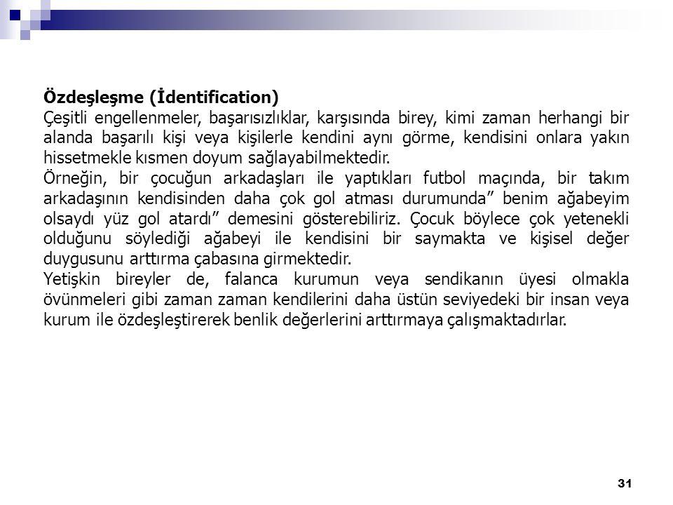 Özdeşleşme (İdentification)