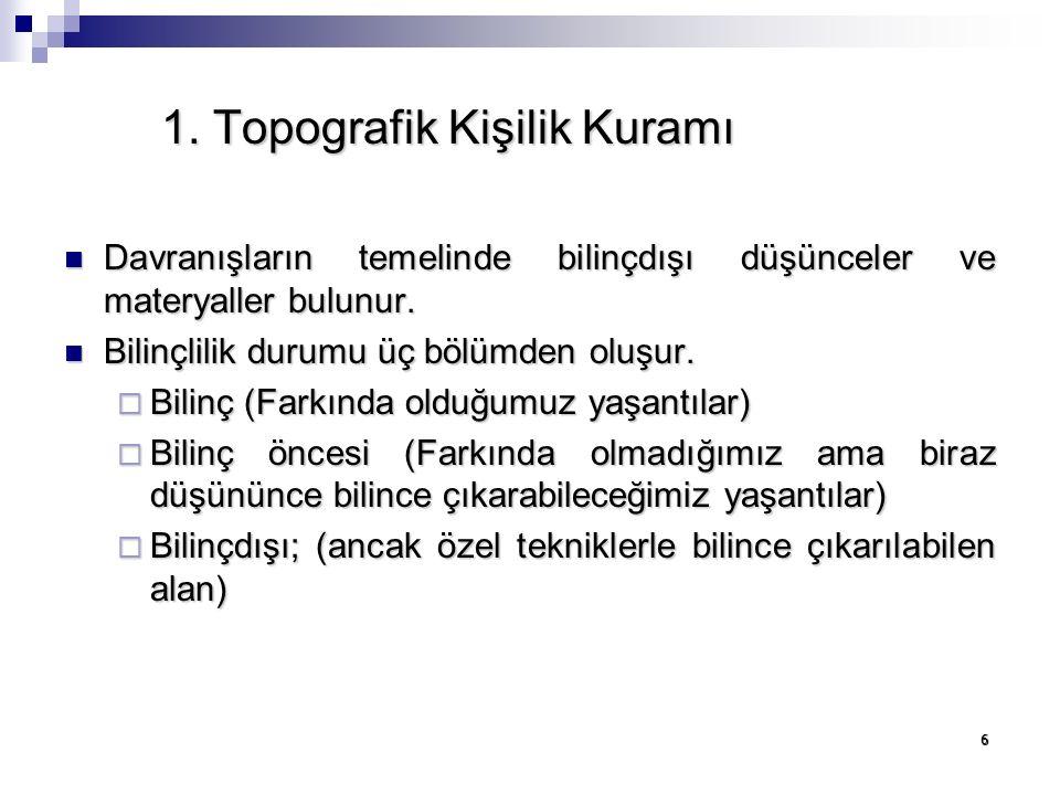 1. Topografik Kişilik Kuramı
