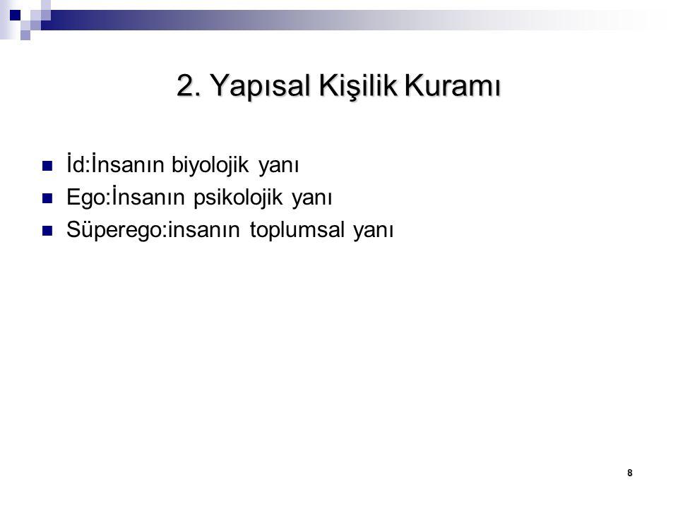 2. Yapısal Kişilik Kuramı