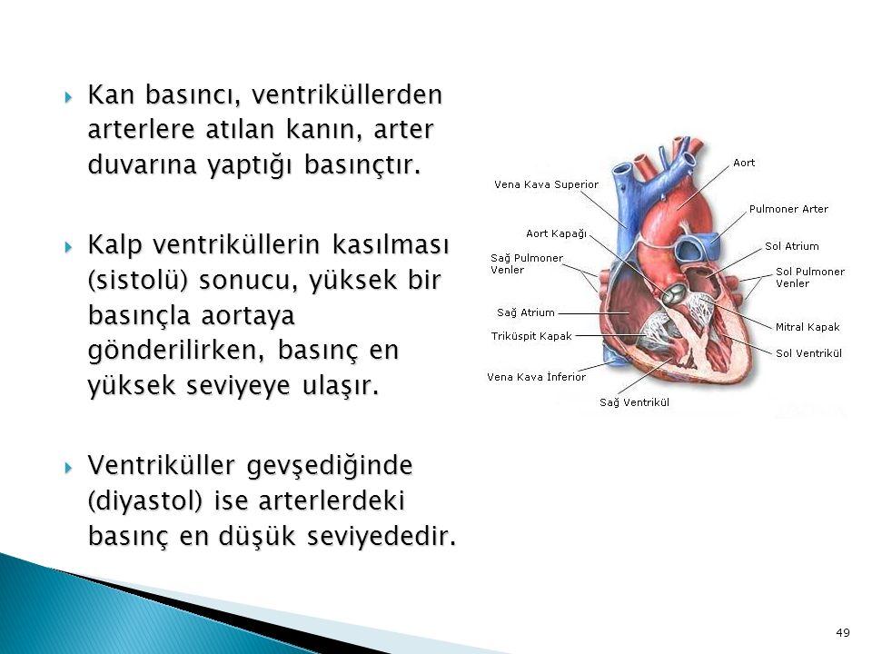 Kan basıncı, ventriküllerden arterlere atılan kanın, arter duvarına yaptığı basınçtır.