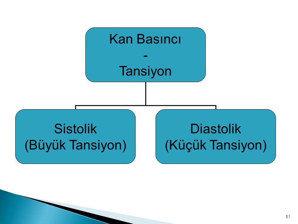 Kan Basıncı - Tansiyon Sistolik (Büyük Tansiyon) Diastolik (Küçük Tansiyon)