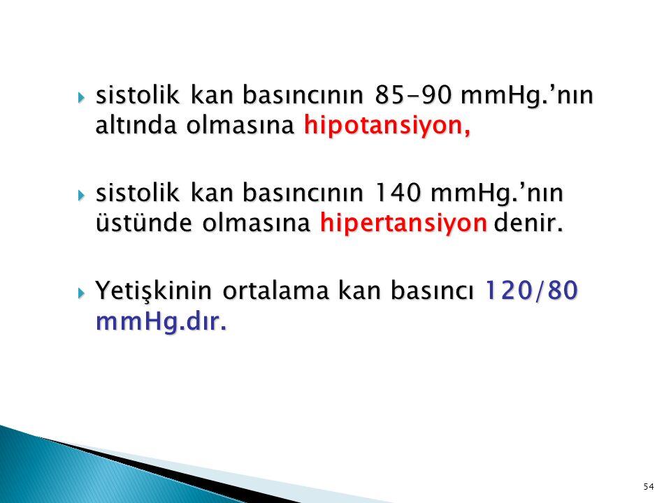 sistolik kan basıncının 85-90 mmHg.'nın altında olmasına hipotansiyon,