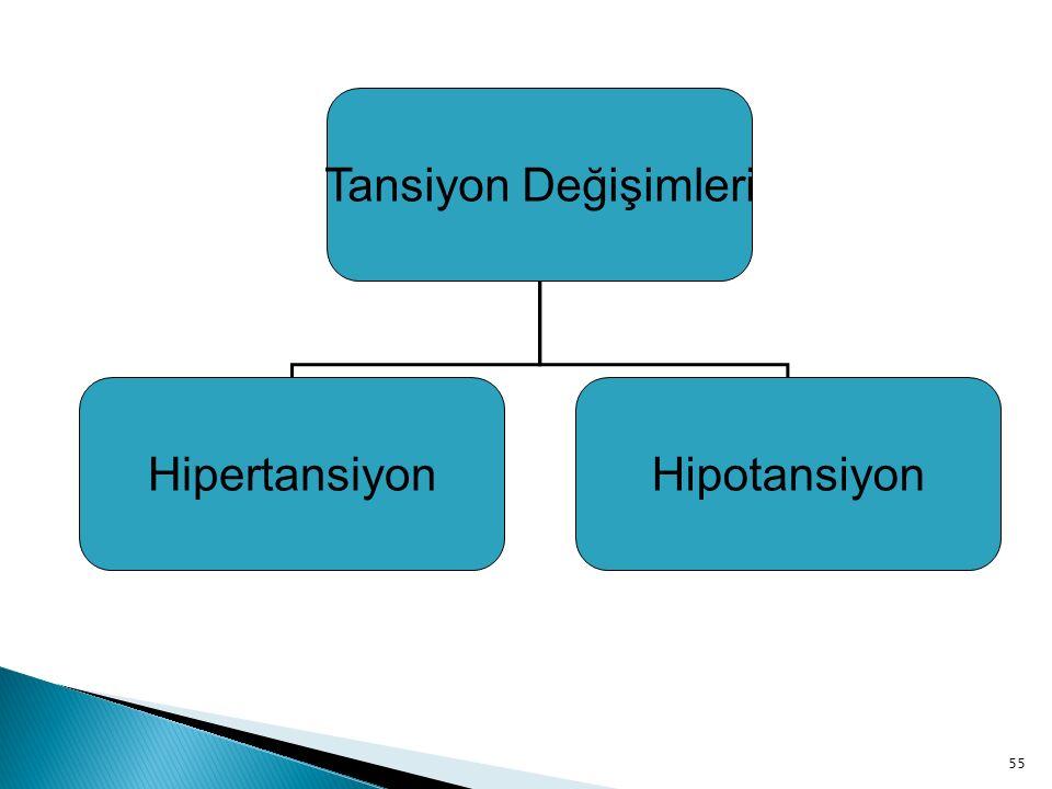 Tansiyon Değişimleri Hipertansiyon Hipotansiyon