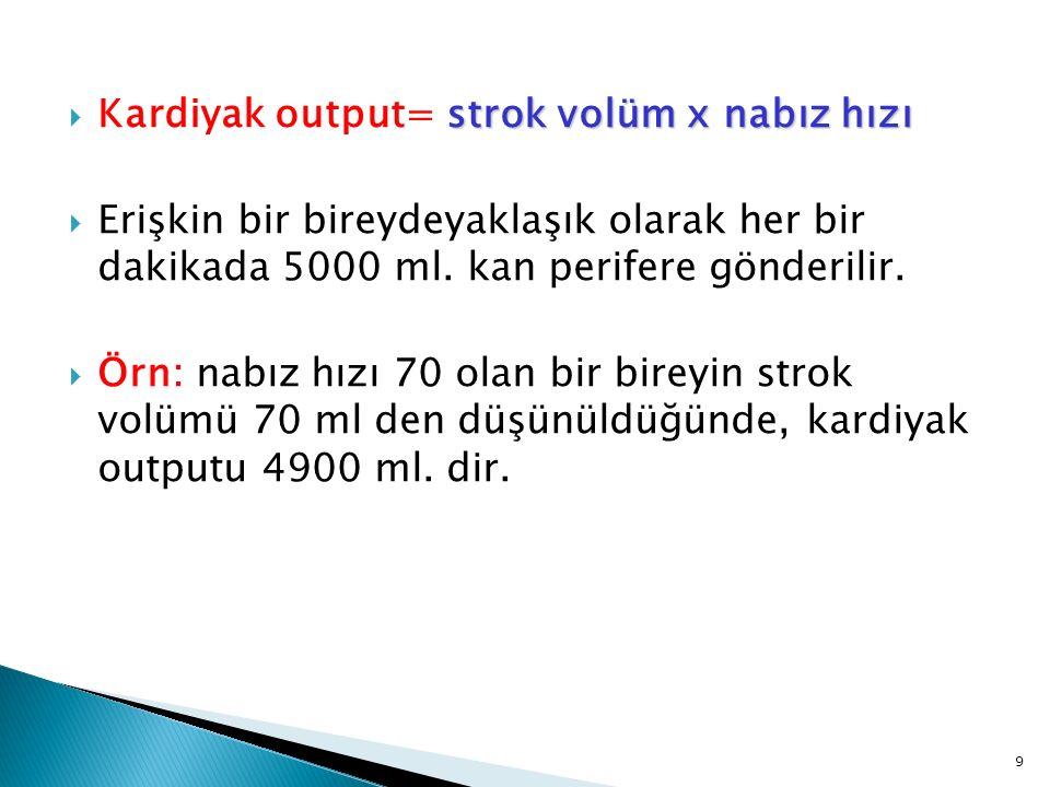 Kardiyak output= strok volüm x nabız hızı