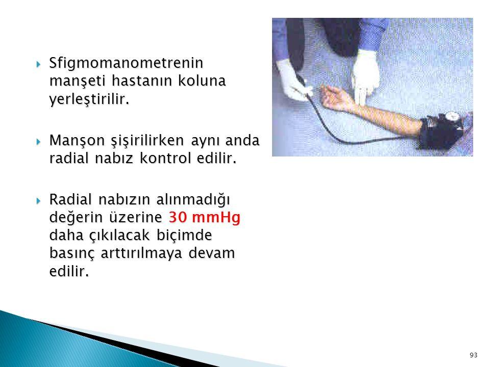 Sfigmomanometrenin manşeti hastanın koluna yerleştirilir.