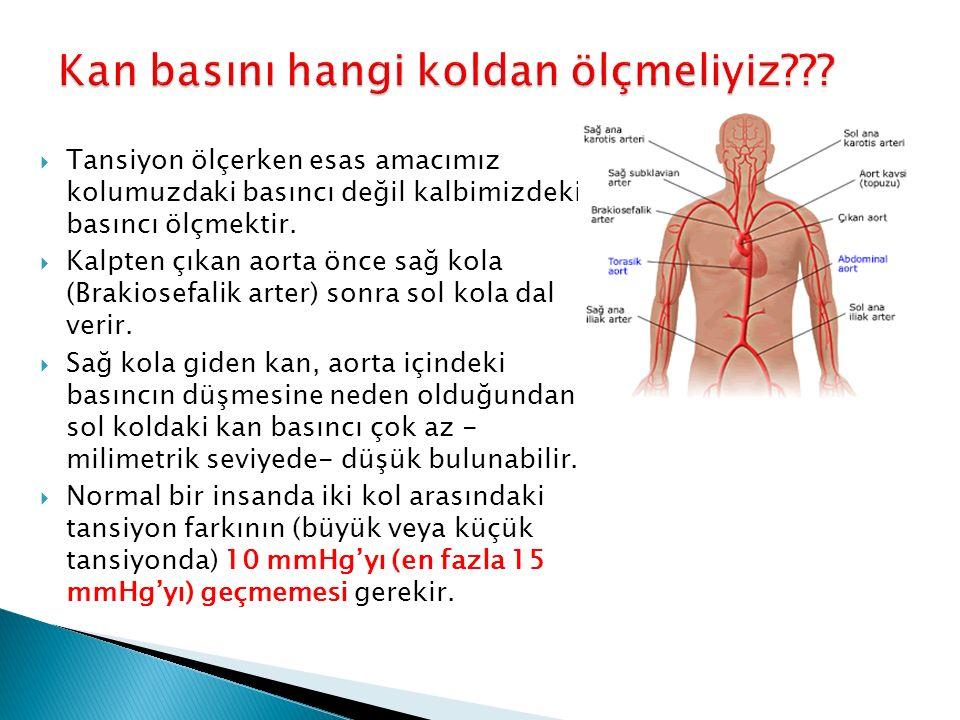 Kan basını hangi koldan ölçmeliyiz