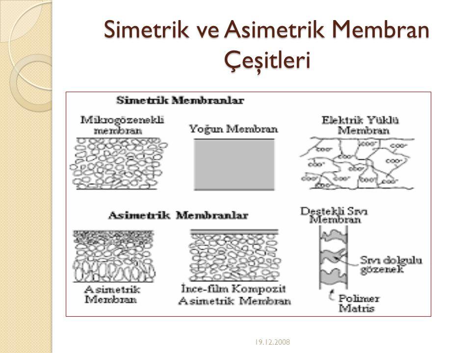 Simetrik ve Asimetrik Membran Çeşitleri